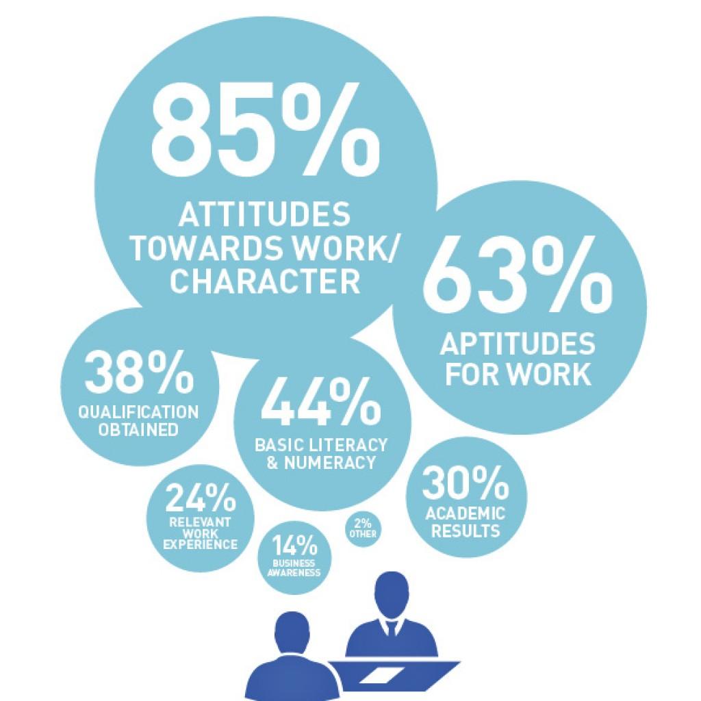 education-survey2014